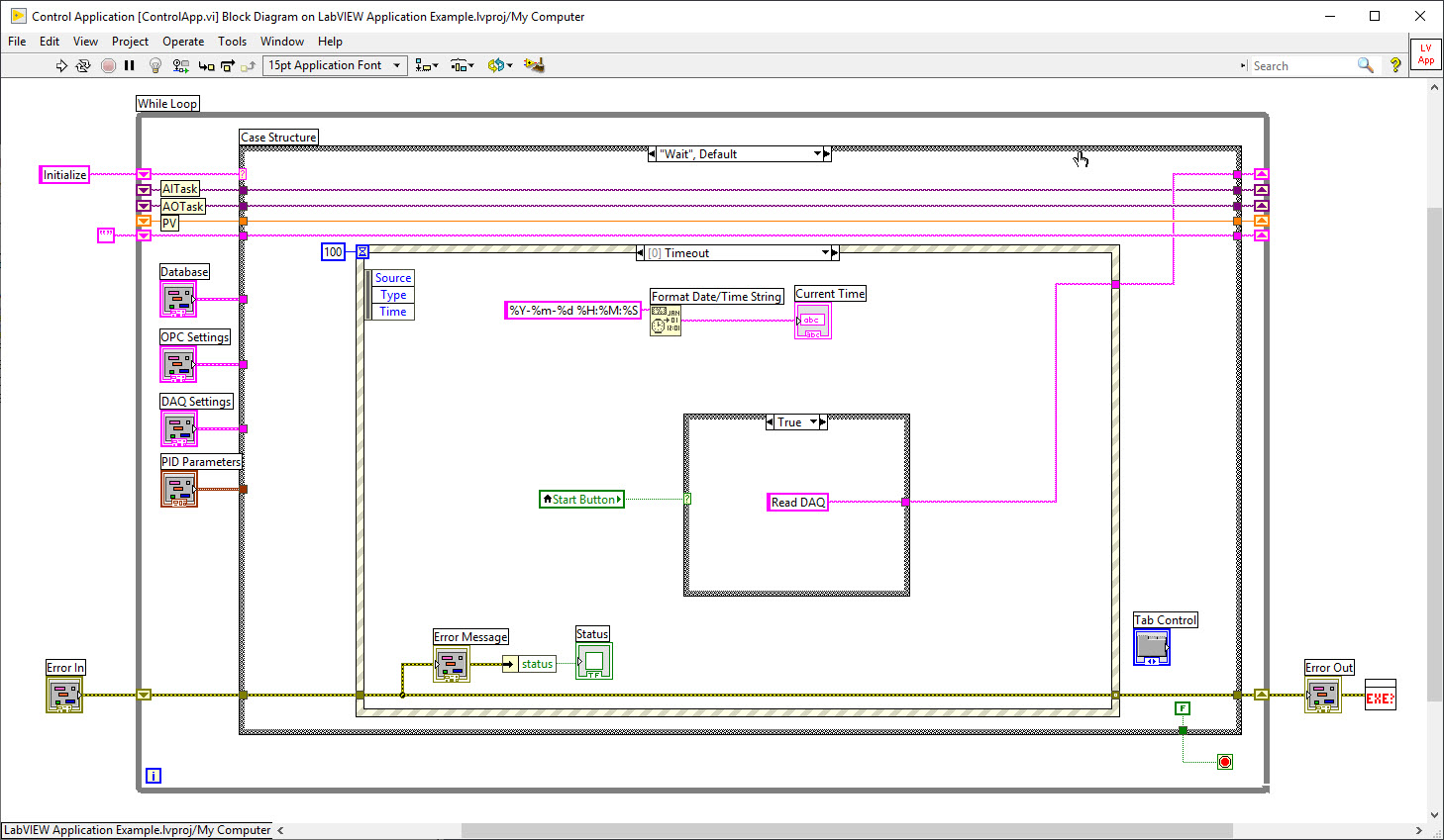 Labview Application Examples Example State Diagram Pictures Here You Can Also See The Machine Principle Basically A Is Case Structure Within While Loop Which Makes It Easy And Very